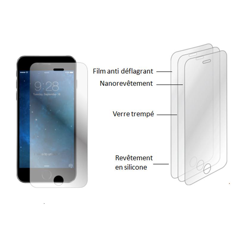 BLUEWAY Protège écran en verre trempé pour iPhone 6 Plus